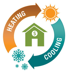 Dublin Heating, Air Conditioning And Electrical Dublin 6